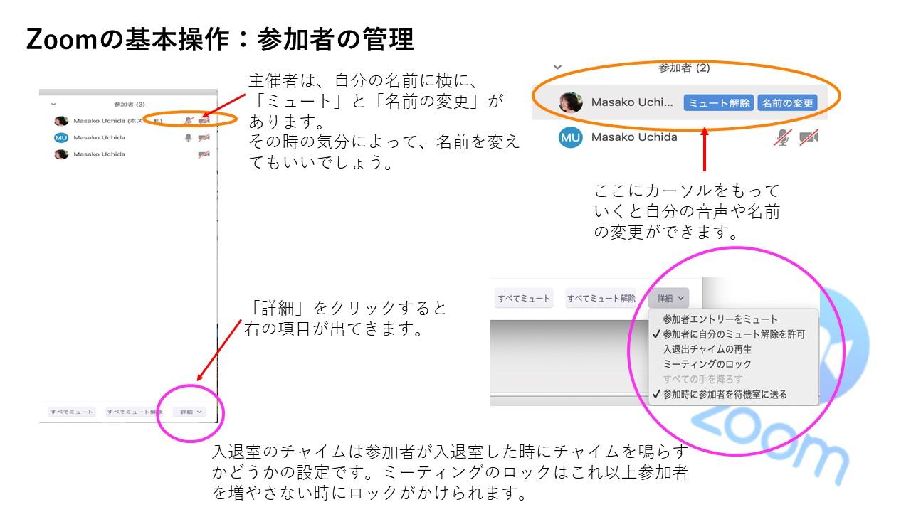変更 Zoom 名前 ZOOMウェビナー参加時の名前を指定させたい