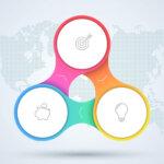 ZOOMを使い最短で集客して売り上げを上げるために気にするべき3つの段階!